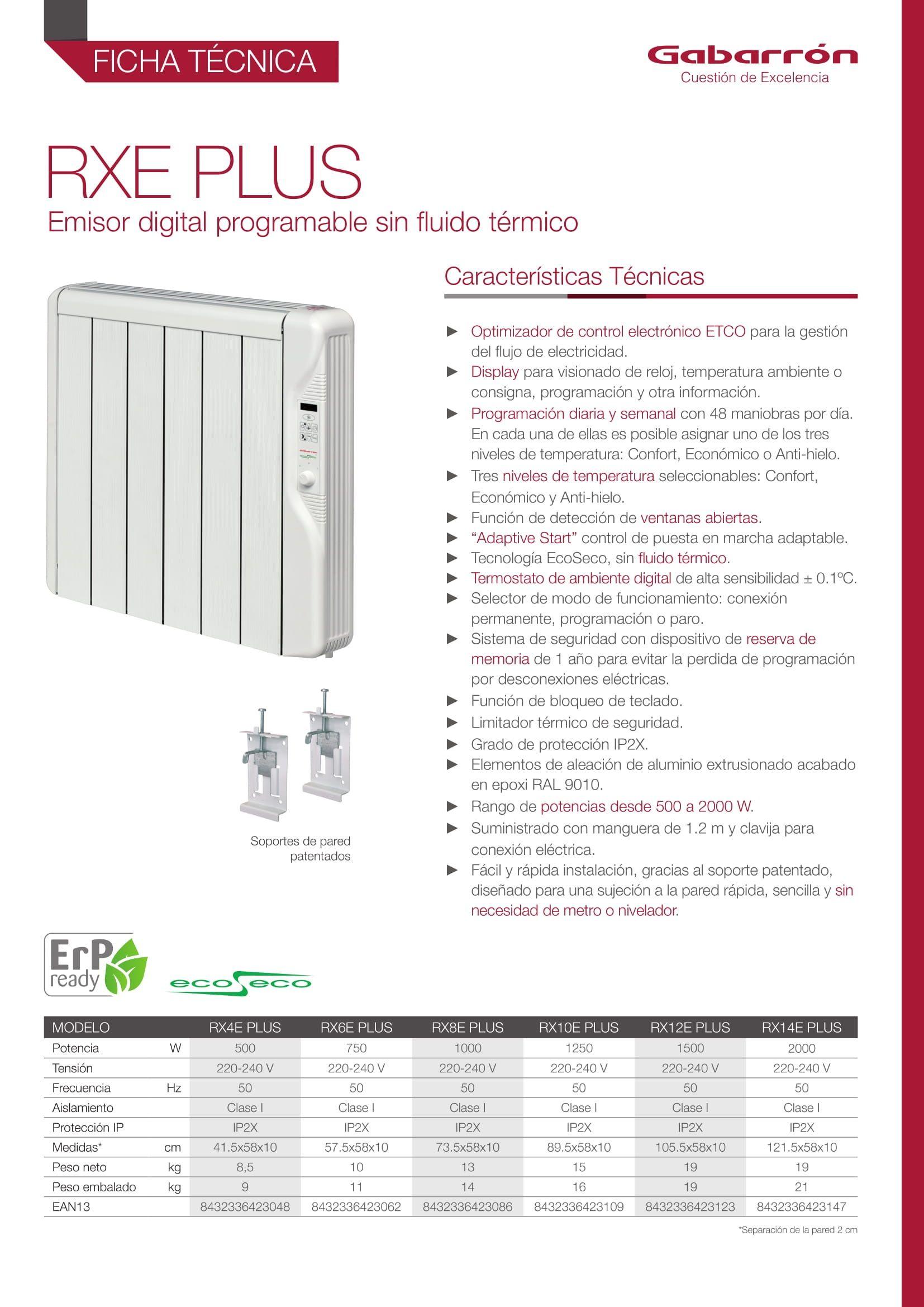 Ficha técnica del emisor térmico Gabarron RXE PLUS