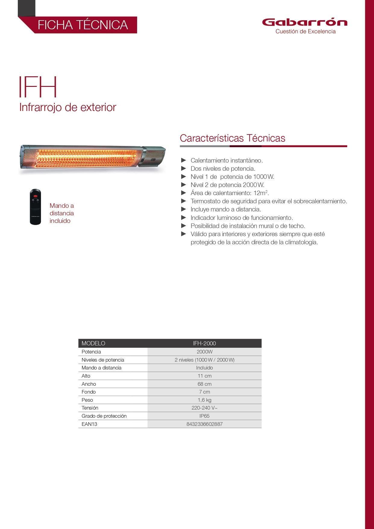 Ficha técnica calefactor infrarrojo Gabarron IFH