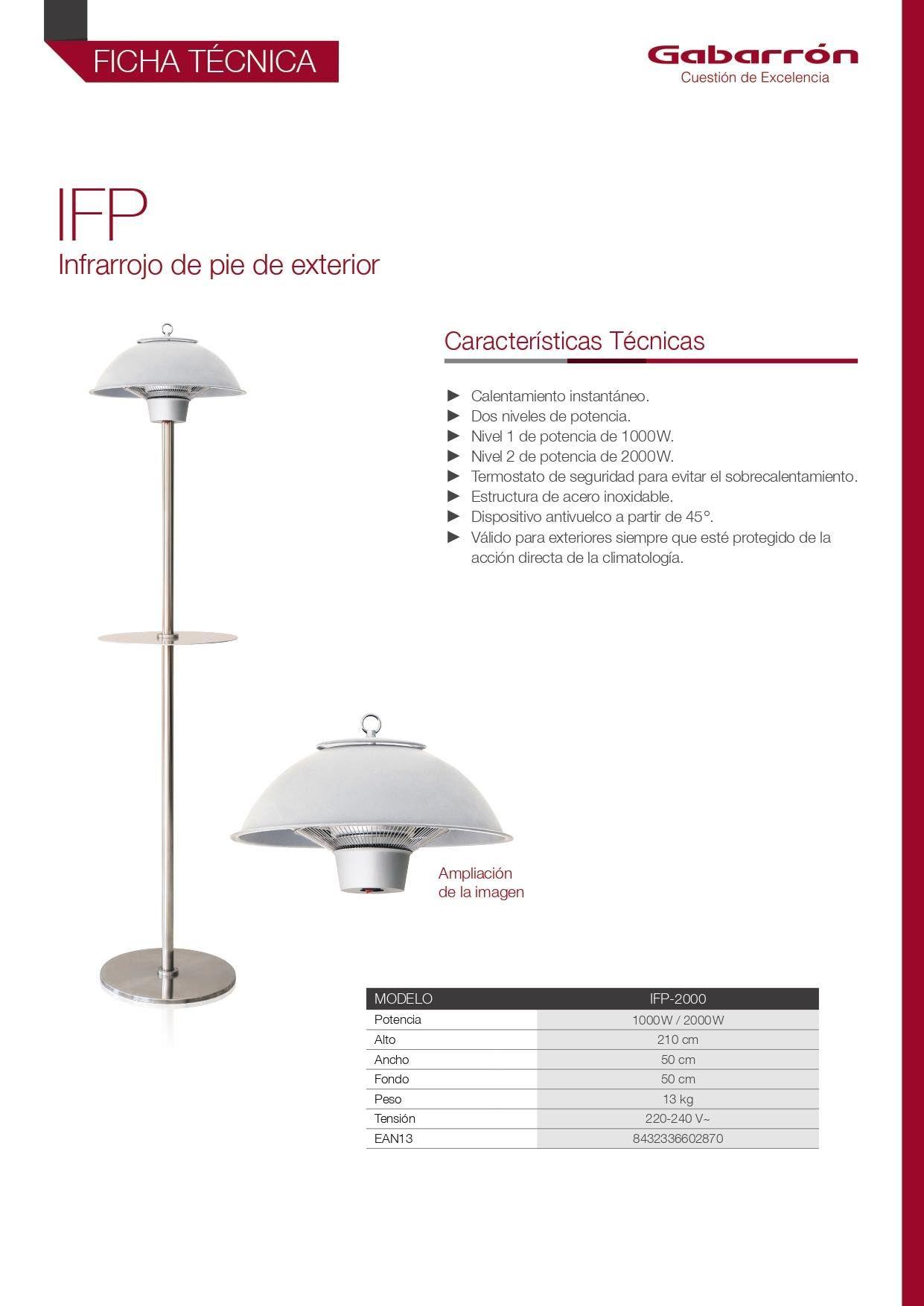 Ficha técnica calefactor infrarrojo Gabarron IFP