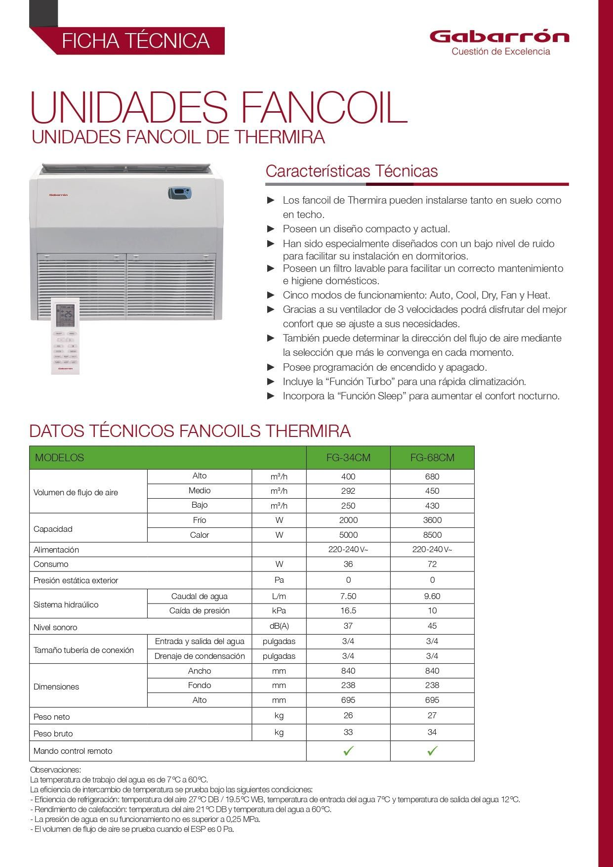 Ficha técnica Fancoil Gabarrón Thermira