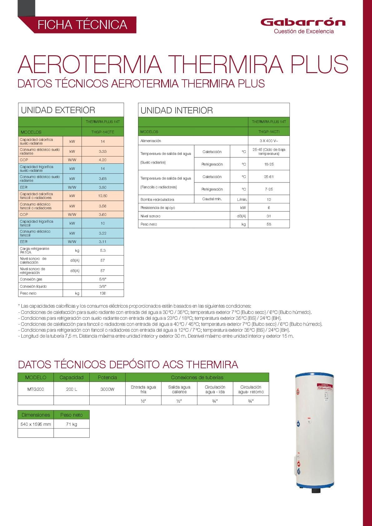 Ficha Técnica Aerotermia Thermira Plus Gabarrón 14T Trifásica