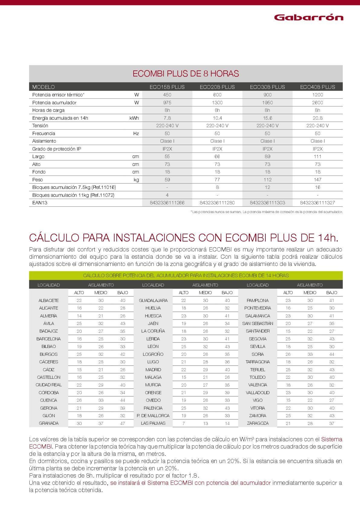 Ficha técnica Acumulador Digital Ecombi Plus