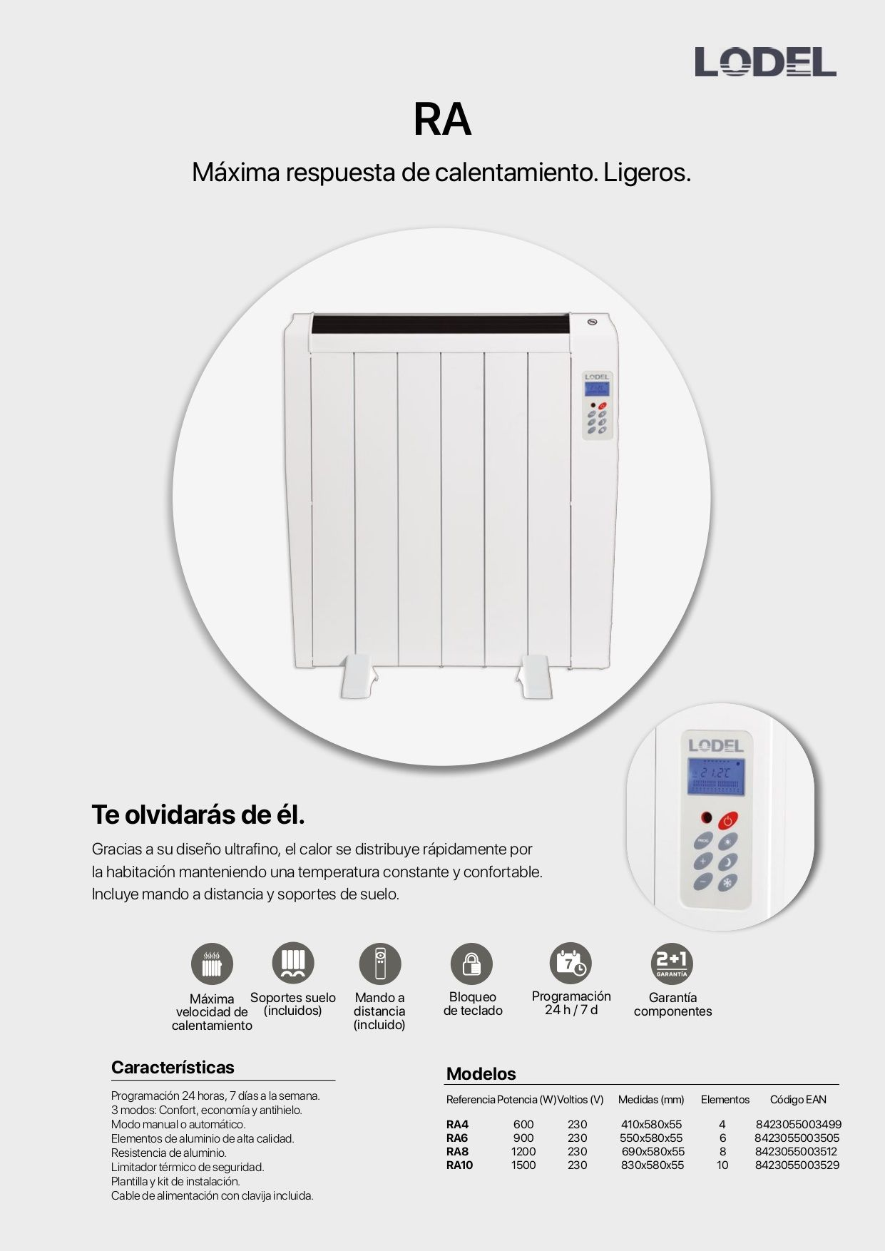 Ficha técnica emisor térmico Haverland RA