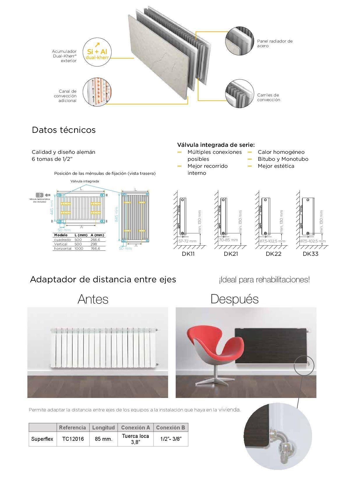 Ficha técnica radiador agua Climastar DK 21