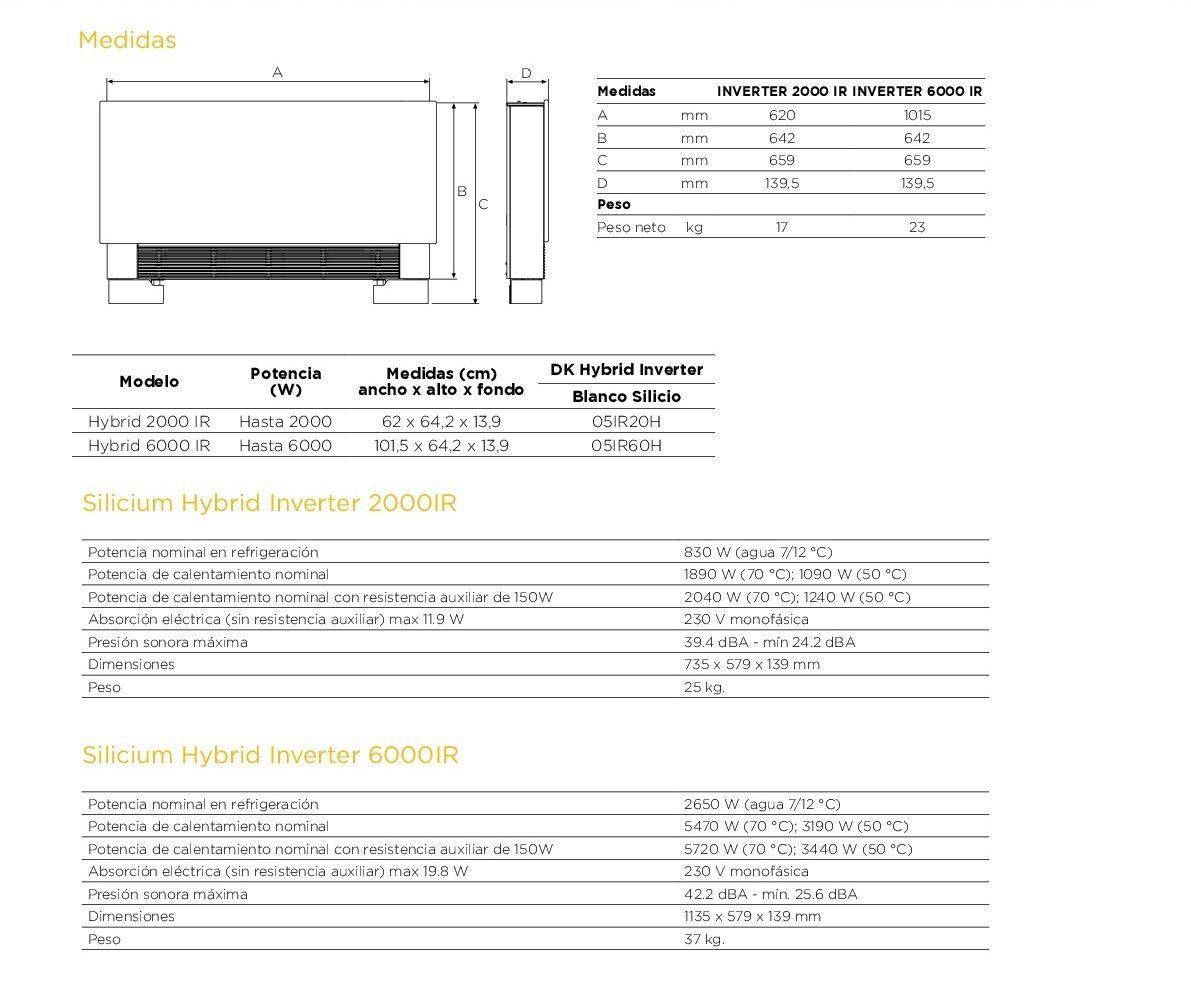 Ficha Técnica Radiador Híbrido Climastar DK Hybrid Inverter