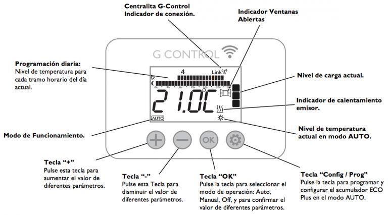 Pantalla LCD acumulador de calor Gabarrón Ecombi PLus